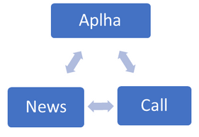 Alpha News Call