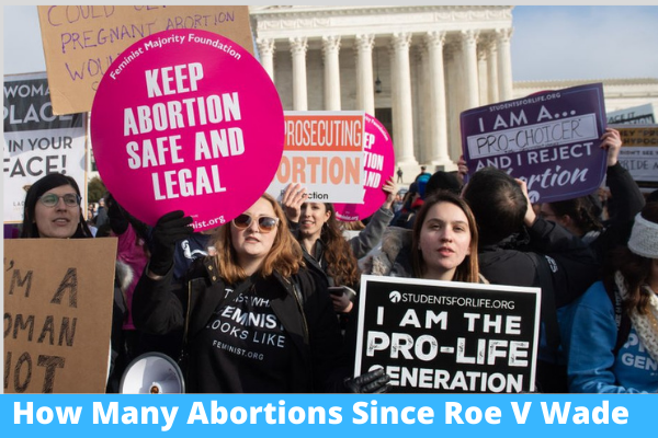 How Many Abortions Since Roe V Wade